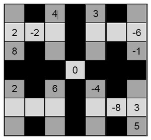 Balance Quest puzzle example