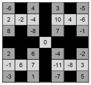 Balance Quest puzzle solution example