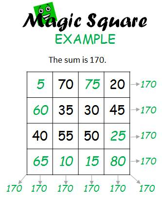 Printables Magic Squares Worksheet magic square worksheets